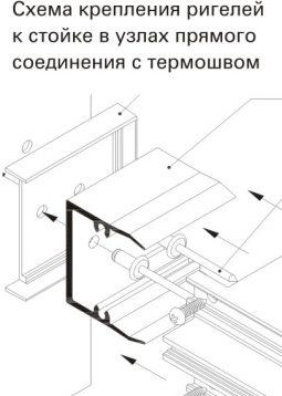 r2r_obrabotka_uzly-termos