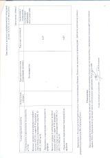 Сертификационные испытания на приведенное сопротивление теплопередаче профилей INICIAL-5