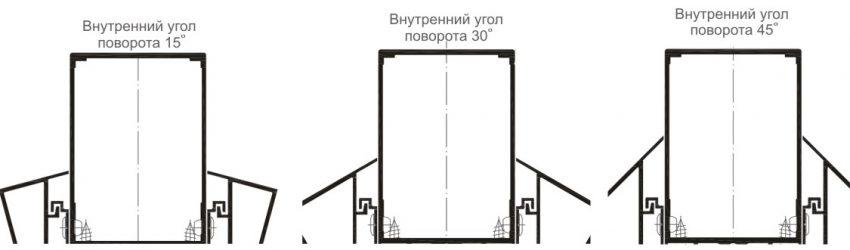 ugli-povorotov_vnutr_1